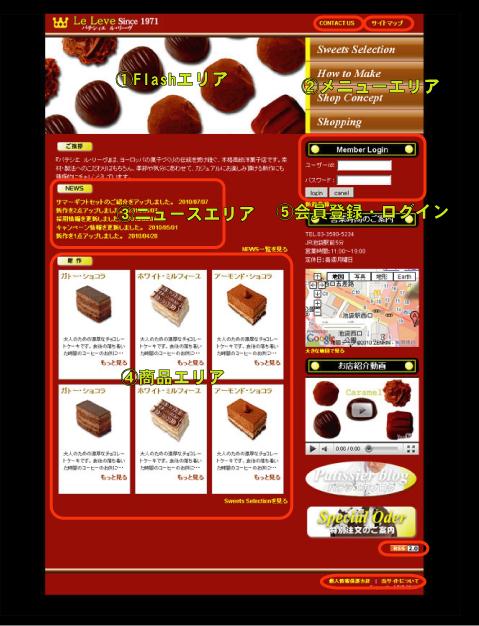 Modxサンプルサイト画像